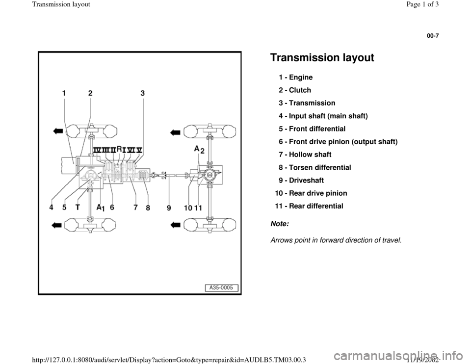 AUDI A6 1997 C5 / 2.G 01E Transmission Layout Workshop Manual, Page 1