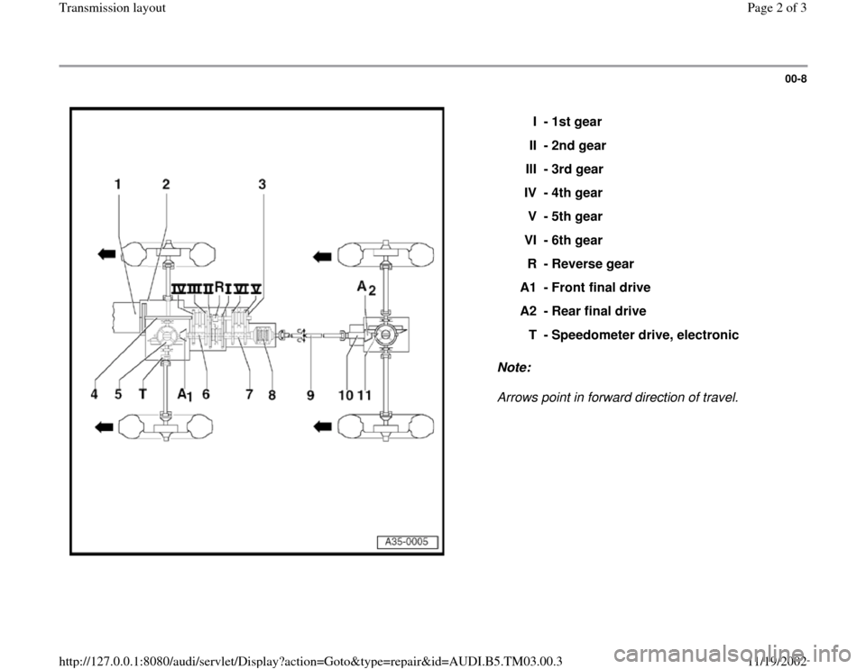 AUDI A6 1997 C5 / 2.G 01E Transmission Layout Workshop Manual, Page 2