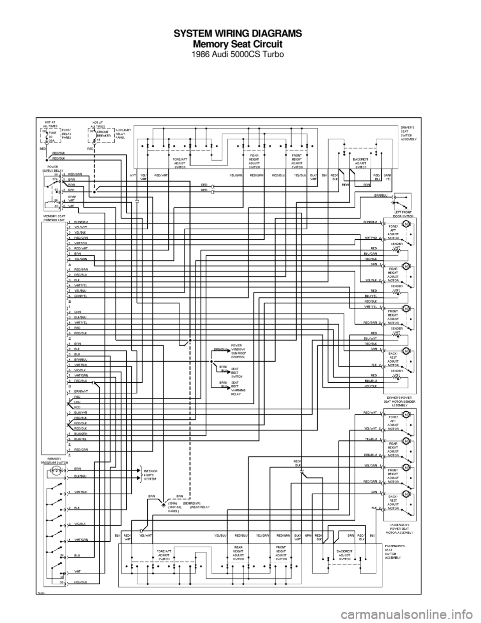 Audi A3 8p Wiring Diagram Circuit And Hub 1986 Fiat Uno Turbo Electrical System 25 Images Q5 2016 Pdf
