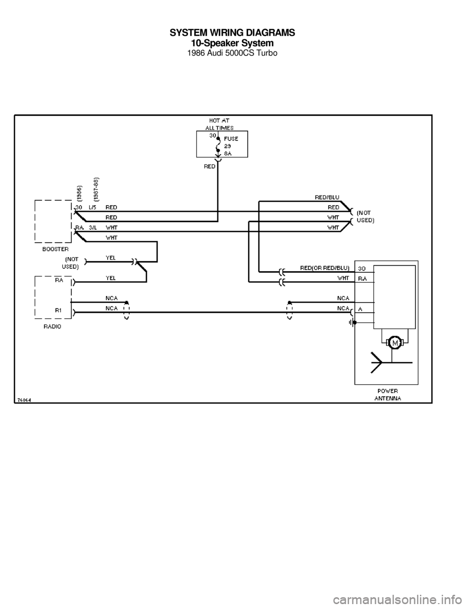 AUDI 5000CS 1986 C2 System Wiring Diagram (27 Pages)