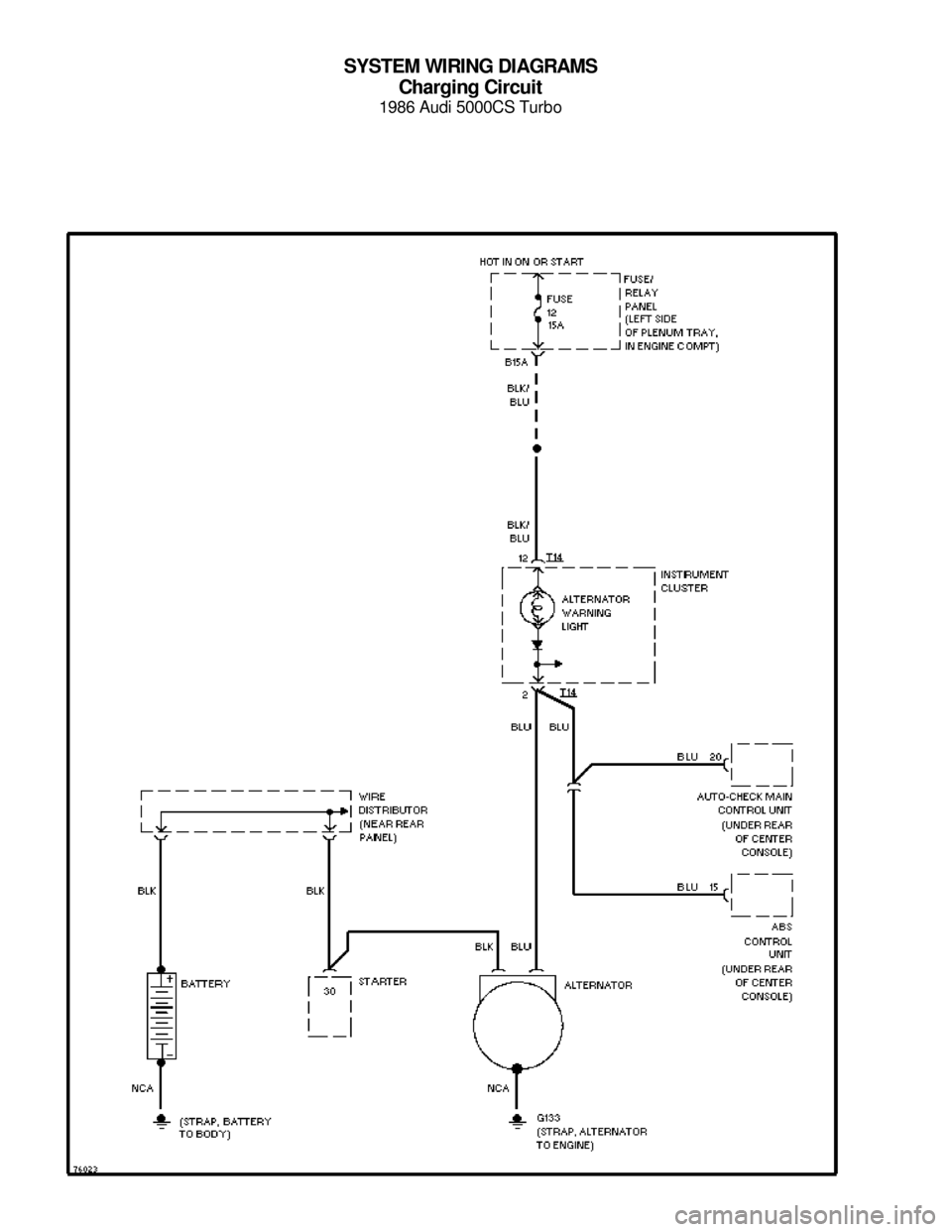 AUDI 5000CS 1986 C2 System Wiring Diagram SYSTEM WIRING DIAGRAMS Charging Circuit 1986 Audi 5000CS Turbo For x     Copyright © 1998 Mitchell Repair Information Company, LLCMonday, July 19, 2004  05:53PM