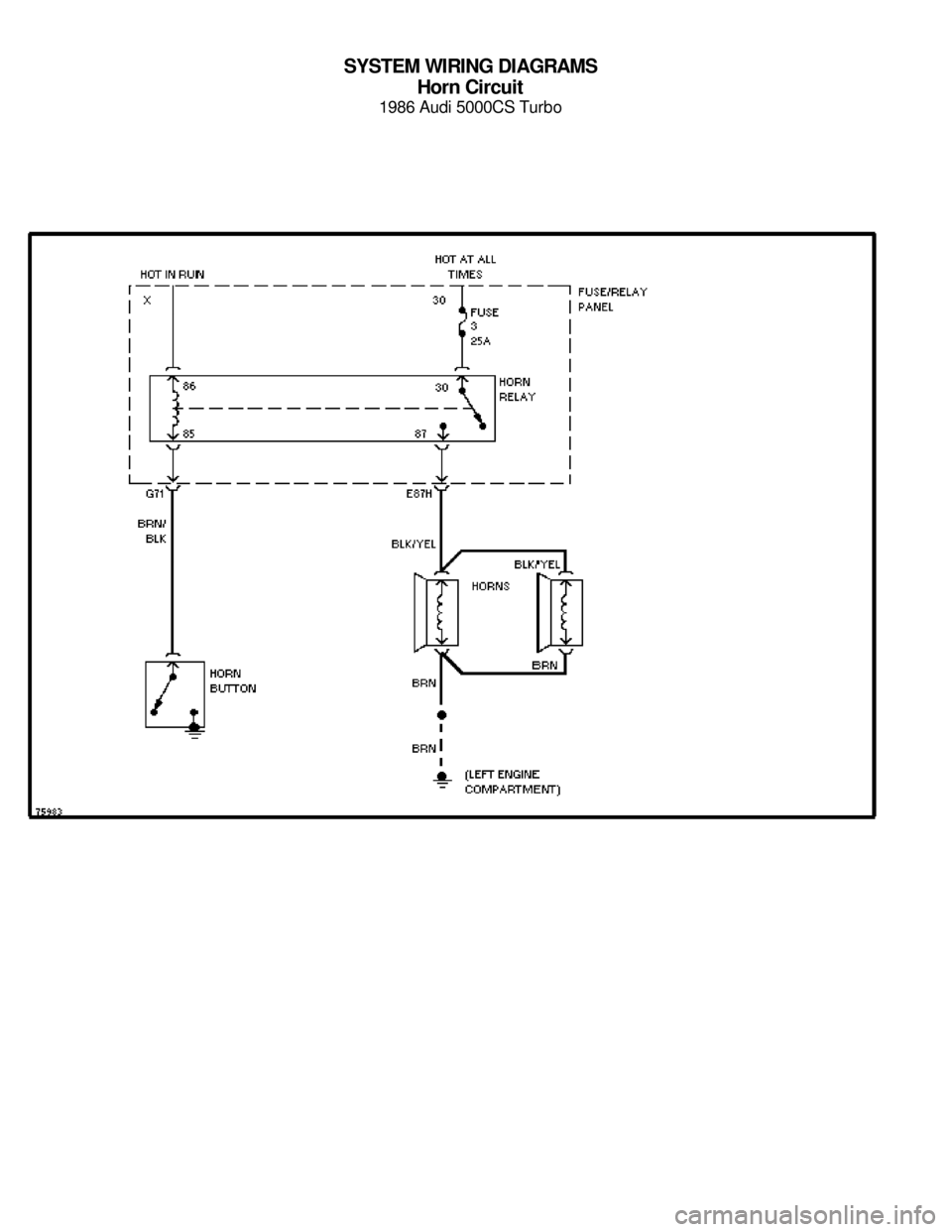 AUDI 5000CS 1986 C2 System Wiring Diagram SYSTEM WIRING DIAGRAMS Horn Circuit 1986 Audi 5000CS Turbo For x     Copyright © 1998 Mitchell Repair Information Company, LLCMonday, July 19, 2004  05:52PM