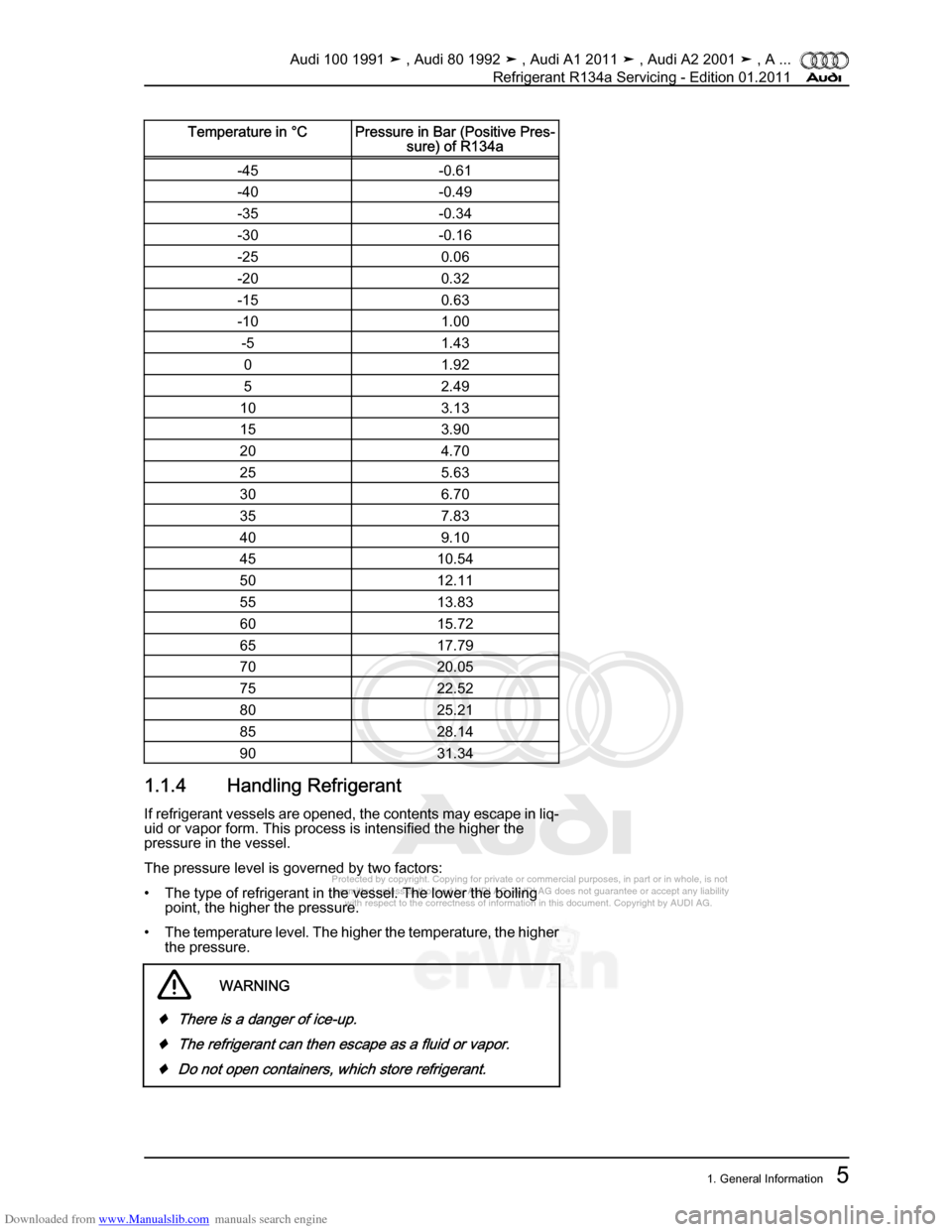 AUDI 100 1991 44 Refrigerant R134a Servising Workshop Manual Downloaded from www.Manualslib.com manuals search engine Protected by copyright. Copying for private or commercial purposes, in p