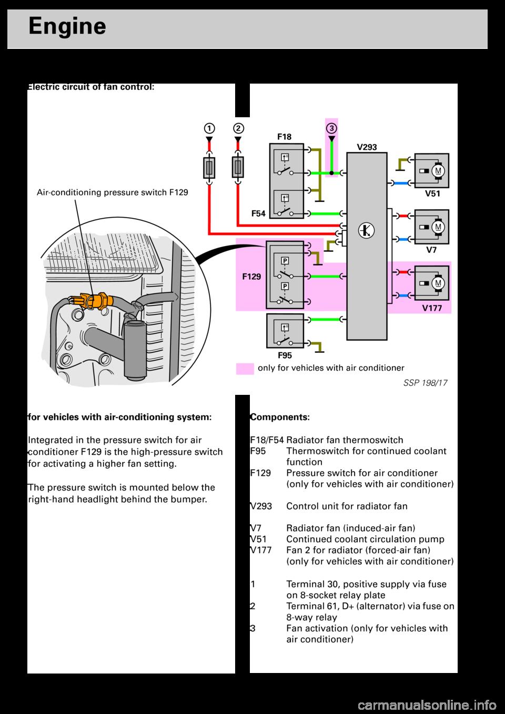 Engine Audi S4 1998 B5 1g Manual Diagram Page 12