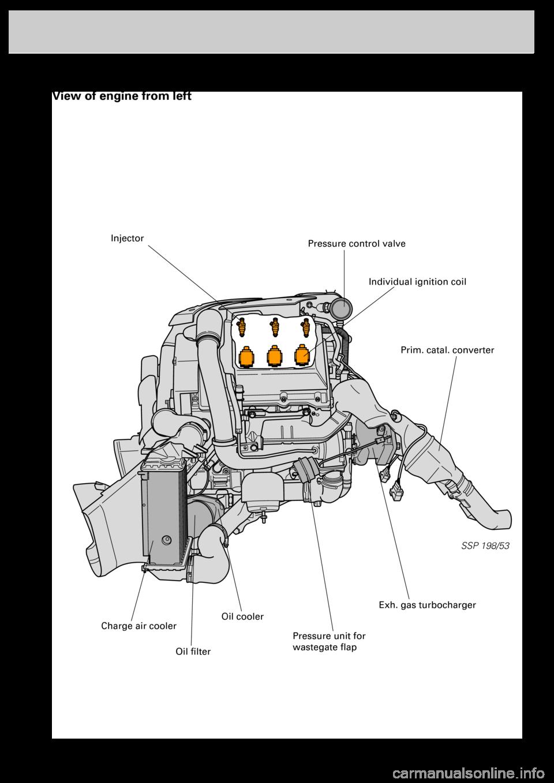 Audi S4 1998 B5 1 G Engine Manual