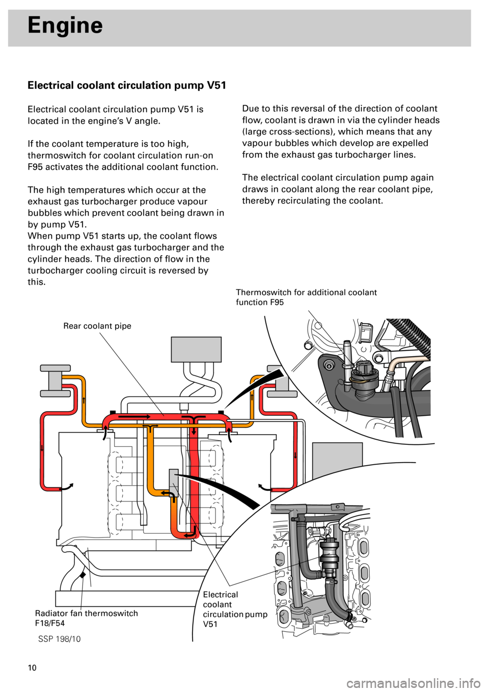 Audi B5 Engine Diagram Great Design Of Wiring 2004 A4 Harness S4 Best Site