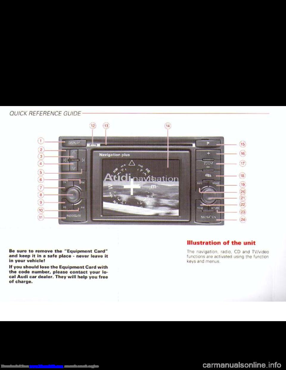 Audi a3 2001 8l 1 g navigation system plus manual for Mueble 2 din audi a3 8l