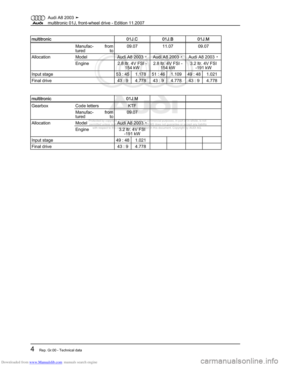 AUDI A8 2003 D3 / 2.G Multitronic System Workshop Manual, Page 8