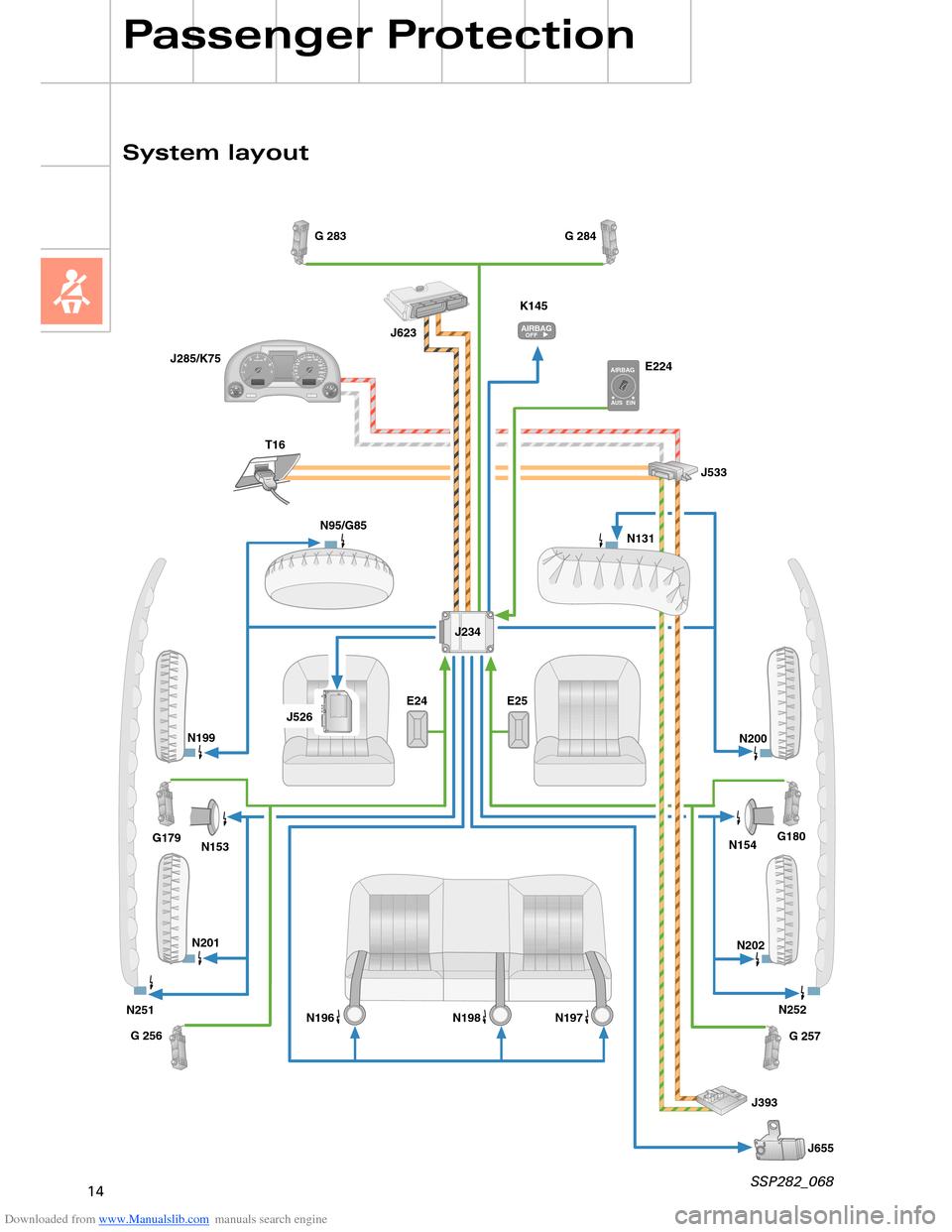 Audi A8 D3 Repair Manual