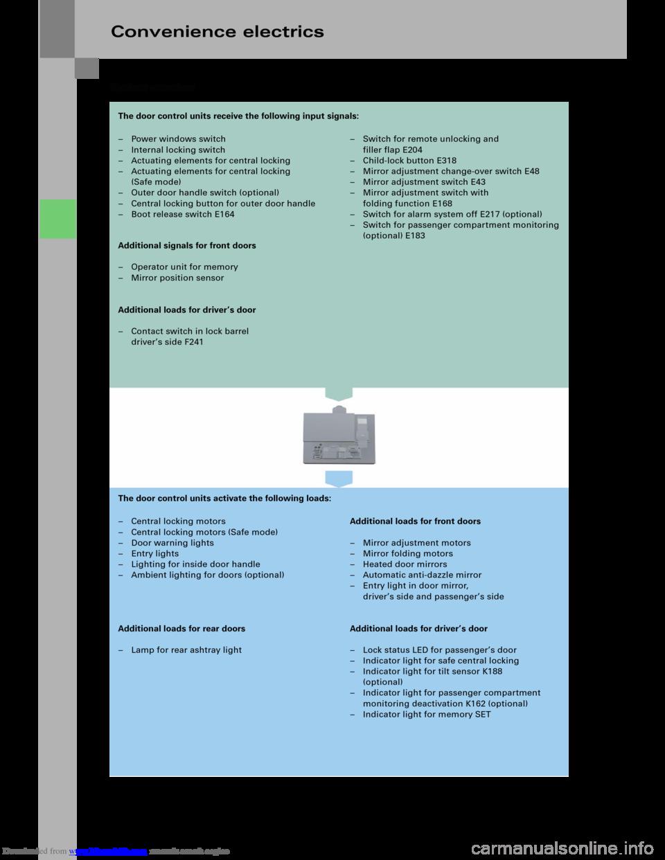 Warning Audi A6 2005 C5 2g Electrics System Training Manual