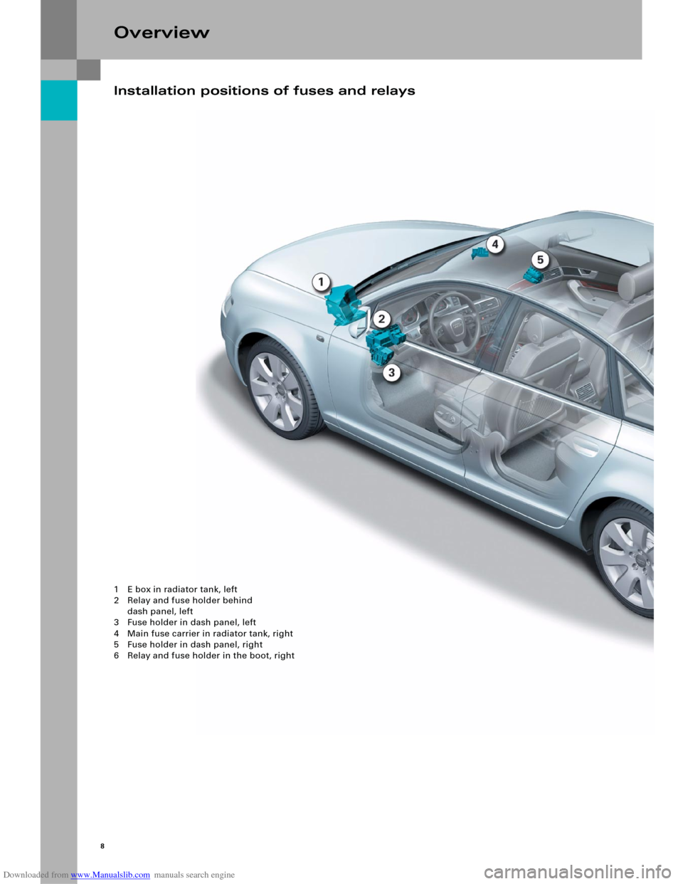 Audi A6 2005 C5 2g Electrics System Training Manual Radio Fuse Box