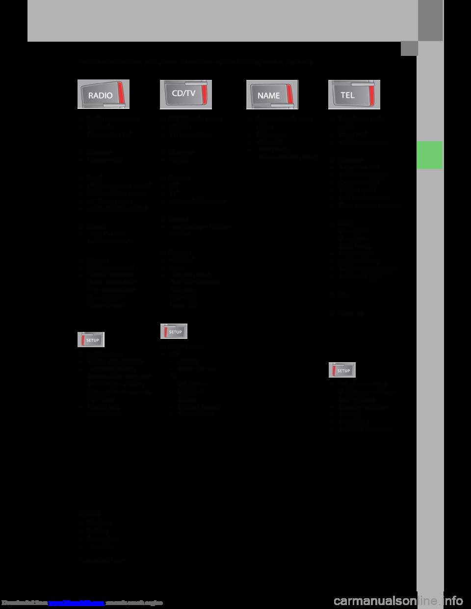 audi a6 mmi manual pdf