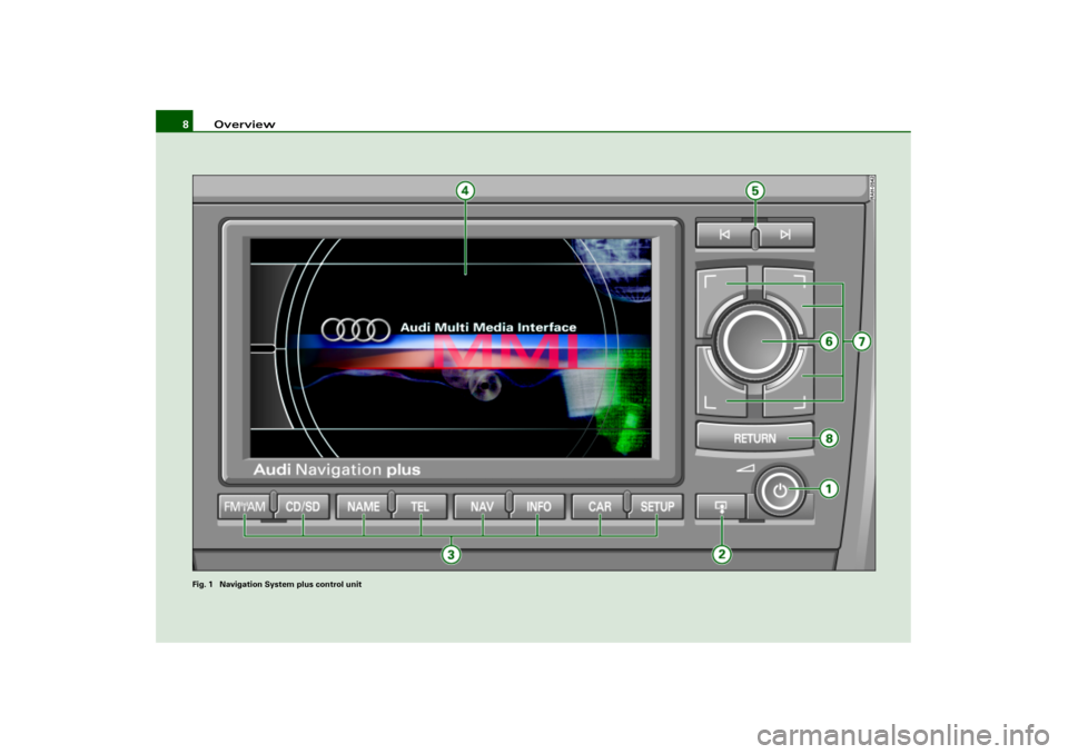 AUDI A5 2010 B8 / 1.G RNS_E Navigation System Manual Overview 8 Fig. 1  Navigation System plus control unit