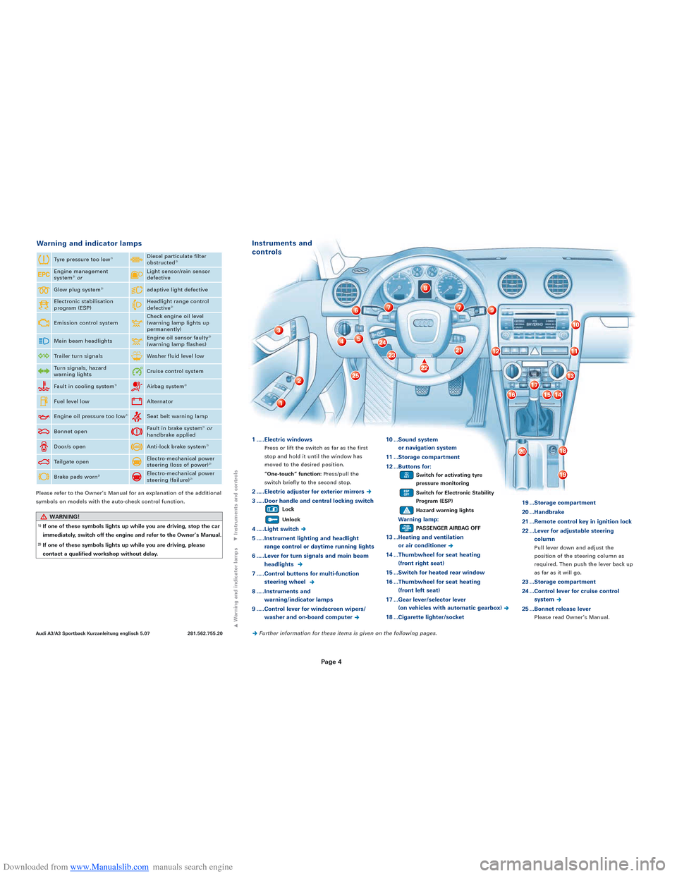 AUDI A3 2008 8P / 2.G Quick Reference Guide, Page 4