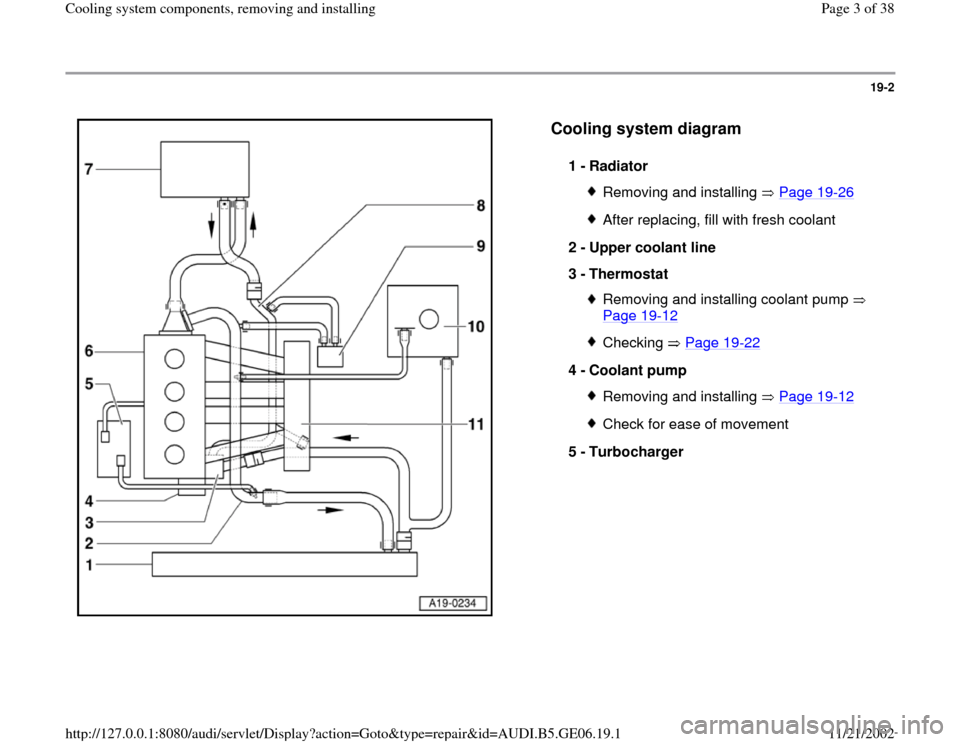 AUDI A4 1995 B5 / 1.G AWM Engine Cooling System Components Workshop Manual 19-2      Cooling system diagram   1 -  Radiator  Removing and installing   Page 19 -26 After replacing, fill with fresh coolant 2 -  Upper coolant line  3 -  Thermostat Removing and installing coolan