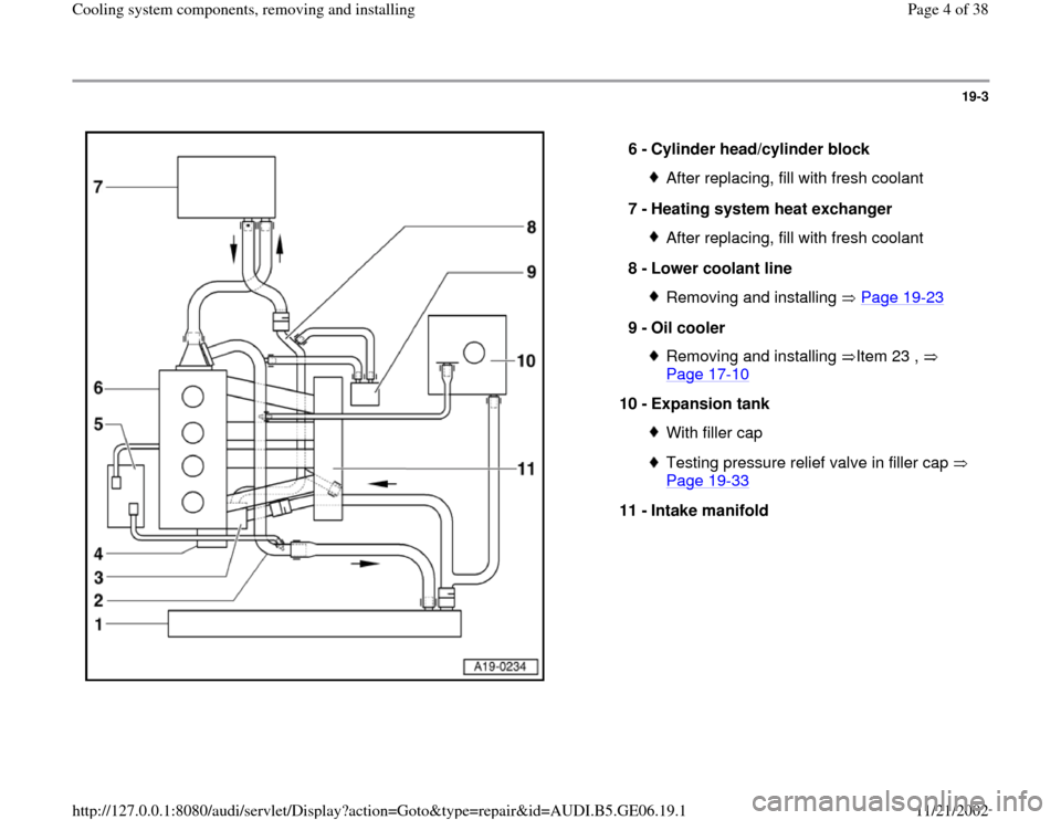 AUDI A4 1995 B5 / 1.G AWM Engine Cooling System Components Workshop Manual 19-3      6 -  Cylinder head/cylinder block  After replacing, fill with fresh coolant 7 -  Heating system heat exchanger After replacing, fill with fresh coolant 8 -  Lower coolant line Removing and i