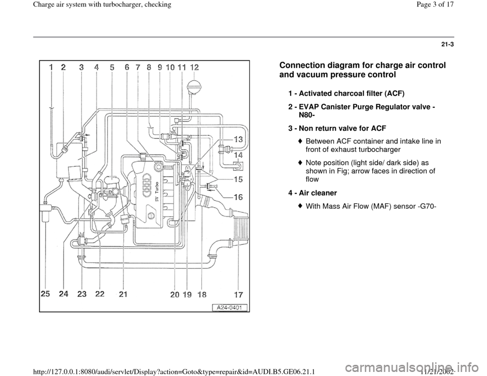 AUDI A4 1996 B5 / 1.G AWM Engine Charge Air Syst 21-3      Connection diagram for charge air control  and vacuum pressure control    1 -  Activated charcoal filter (ACF)  2 -  EVAP Canister Purge Regulator valve - N80-  3 -  Non return valve for ACF
