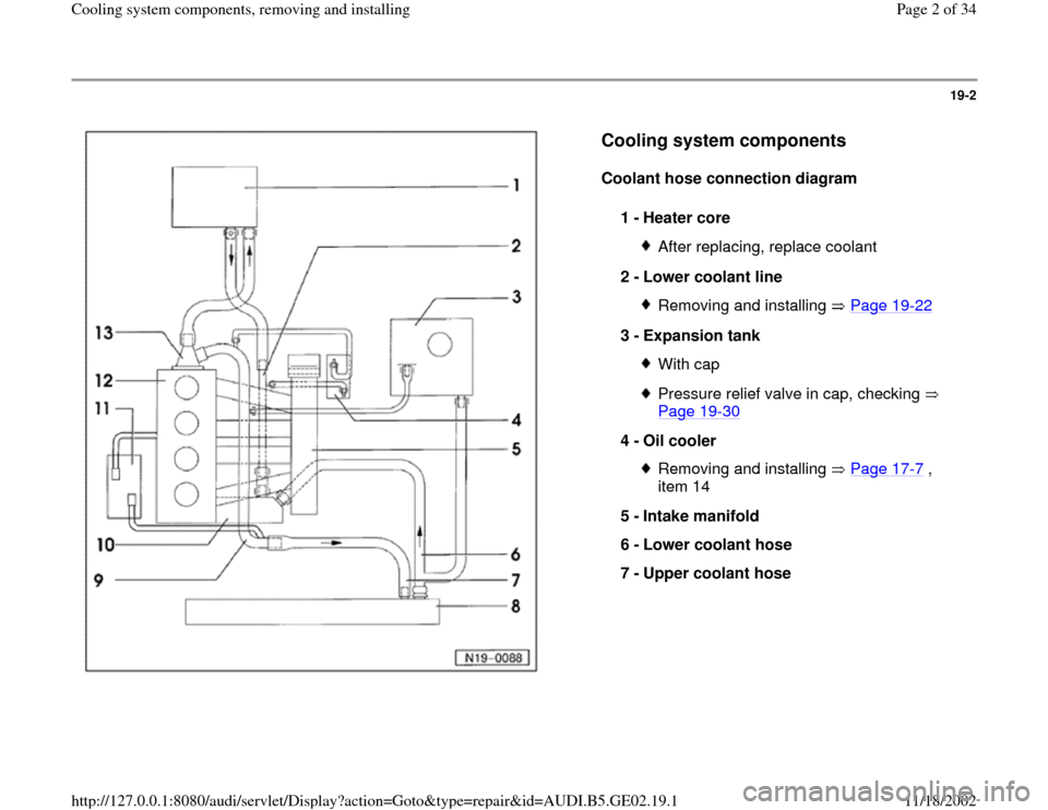 AUDI A4 2000 B5 / 1.G AEB ATW Engines Cooling System Components Workshop Manual 19-2      Cooling system components   Coolant hose connection diagram   1 -  Heater core  After replacing, replace coolant 2 -  Lower coolant line Removing and installing   Page 19 -22 3 -  Expansion