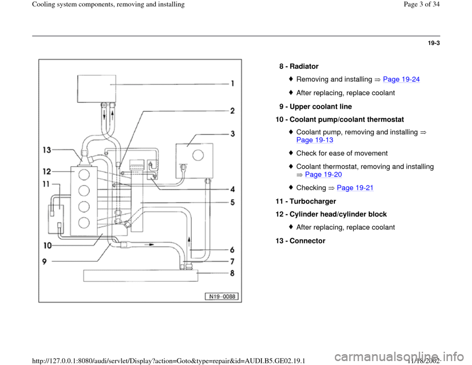AUDI A4 2000 B5 / 1.G AEB ATW Engines Cooling System Components Workshop Manual 19-3      8 -  Radiator  Removing and installing   Page 19 -24 After replacing, replace coolant 9 -  Upper coolant line  10 -  Coolant pump/coolant thermostat Coolant pump, removing and installing