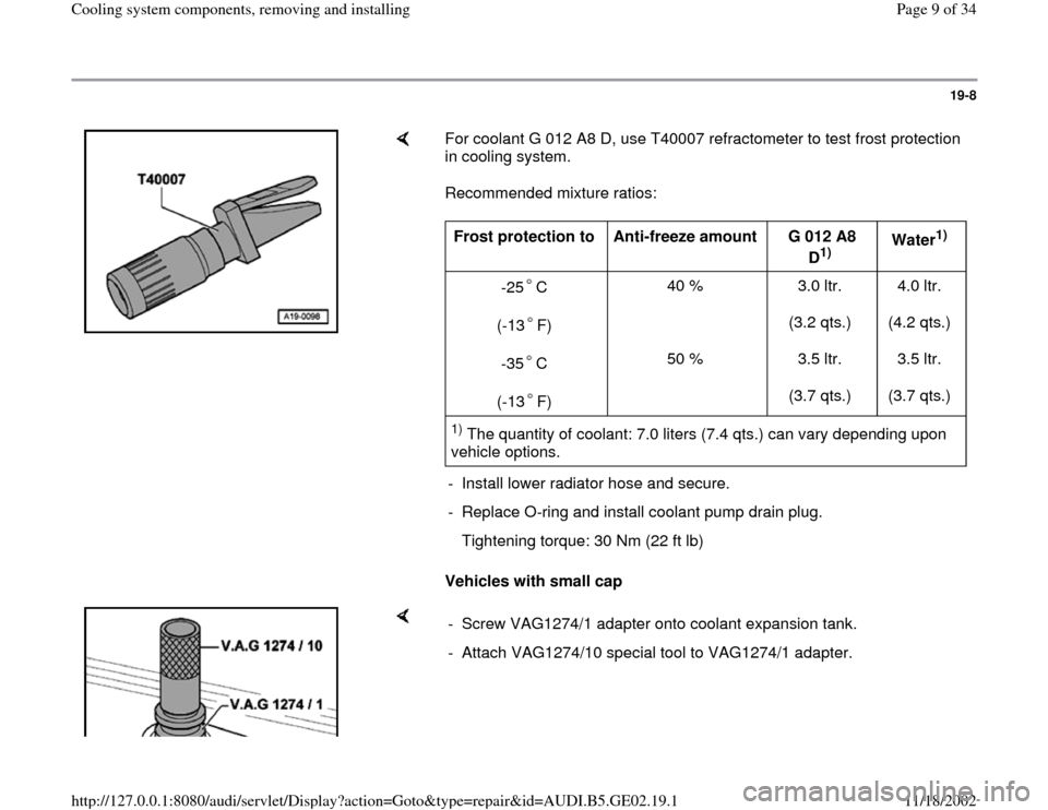 AUDI A4 2000 B5 / 1.G AEB ATW Engines Cooling System Components Workshop Manual 19-8        For coolant G 012 A8 D, use T40007 refractometer to test frost protection  in cooling system.   Recommended mixture ratios:   Vehicles with small cap Frost protection to   Anti-freeze amou