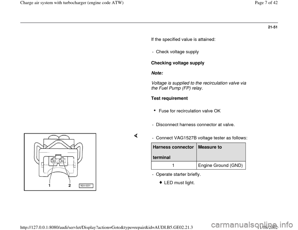 AUDI A4 1996 B5 / 1.G AEB ATW Engines Charge Air System With Turbocharger Workshop Manual, Page 7