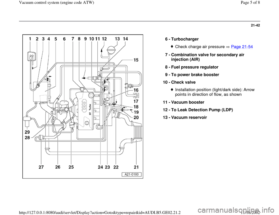 AUDI A3 1997 8L / 1.G AEB ATW Engines Vacuum Control System Workshop Manual, Page 5