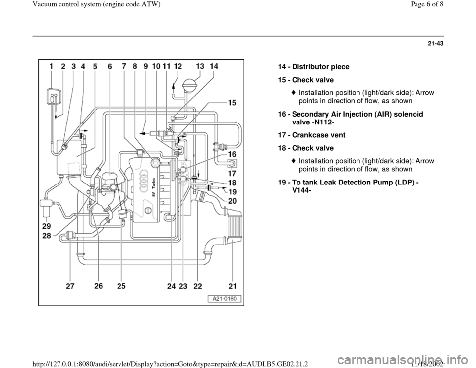AUDI A3 1997 8L / 1.G AEB ATW Engines Vacuum Control System Workshop Manual, Page 6