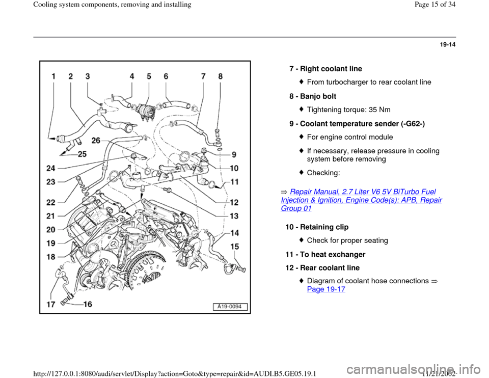 AUDI A4 1998 B5 / 1.G APB Engine Cooling System Components, Page 15