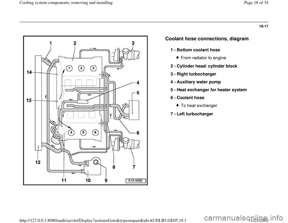 AUDI A4 1998 B5 / 1.G APB Engine Cooling System Components, Page 18