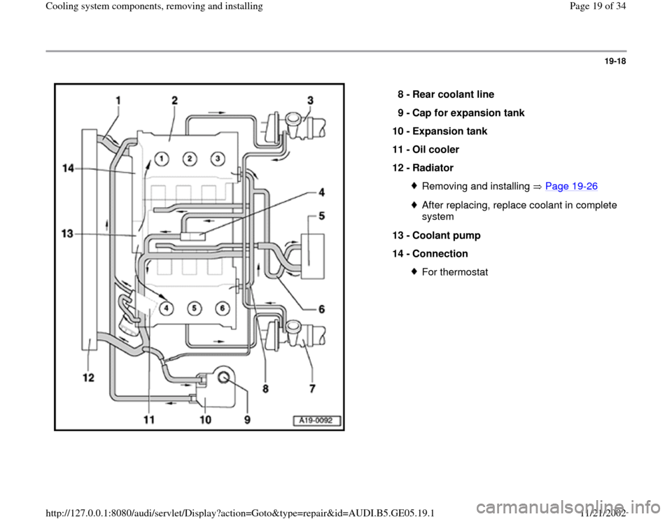 AUDI A4 1998 B5 / 1.G APB Engine Cooling System Components, Page 19