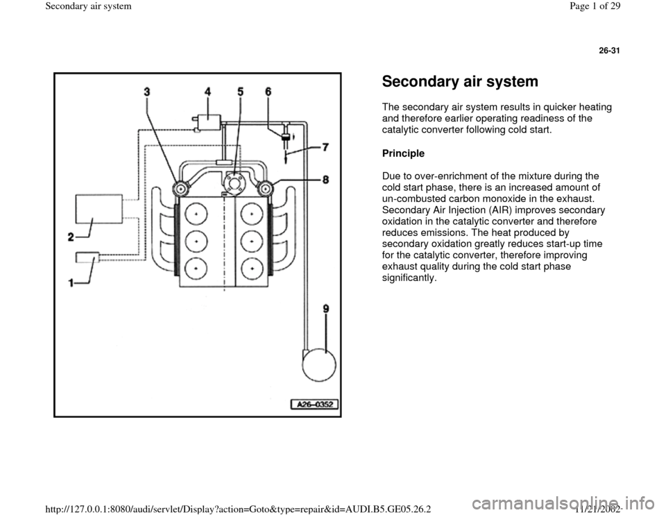 AUDI A4 1999 B5 / 1.G APB Engine Secondary Air System Workshop Manual 26-31      Secondary air system The secondary air system results in quicker heating  and therefore earlier operating readiness of the  catalytic converter following cold start.   Principle   Due to ov
