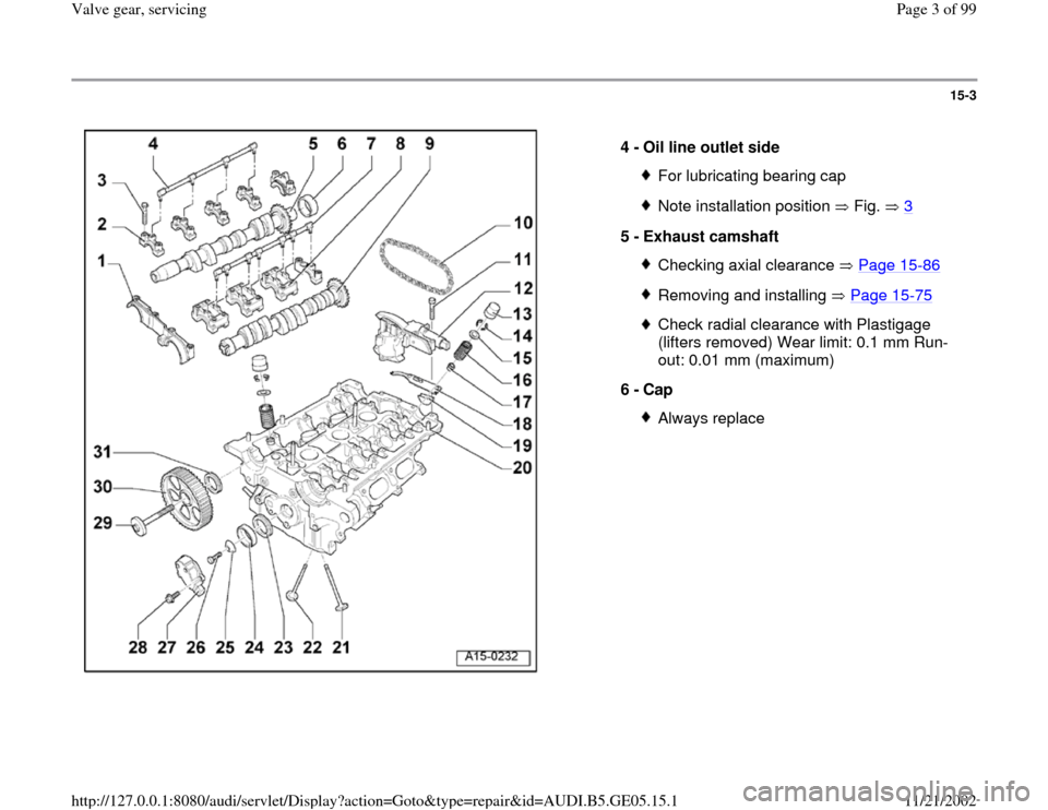 AUDI A4 1998 B5 / 1.G APB Engine Valve Gear Service Workshop Manual 15-3      4 -  Oil line outlet side  For lubricating bearing capNote installation position   Fig.   3 5 -  Exhaust camshaft  Checking axial clearance   Page 15 -86 Removing and installing   Page 15 -7