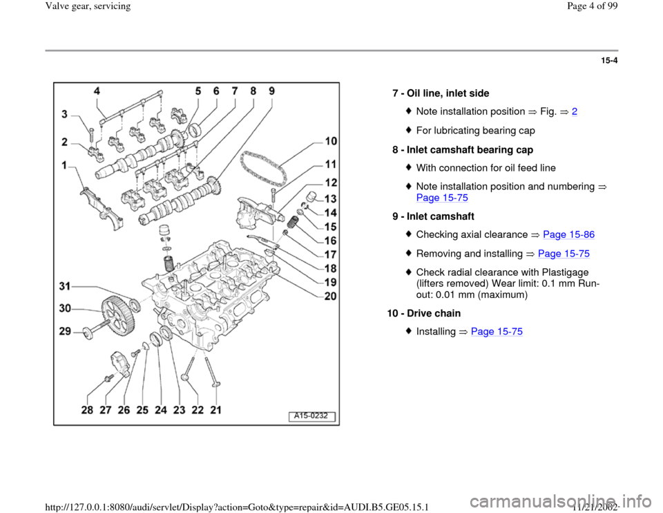 AUDI A4 1998 B5 / 1.G APB Engine Valve Gear Service Workshop Manual 15-4      7 -  Oil line, inlet side  Note installation position   Fig.   2For lubricating bearing cap 8 -  Inlet camshaft bearing cap With connection for oil feed lineNote installation position and nu