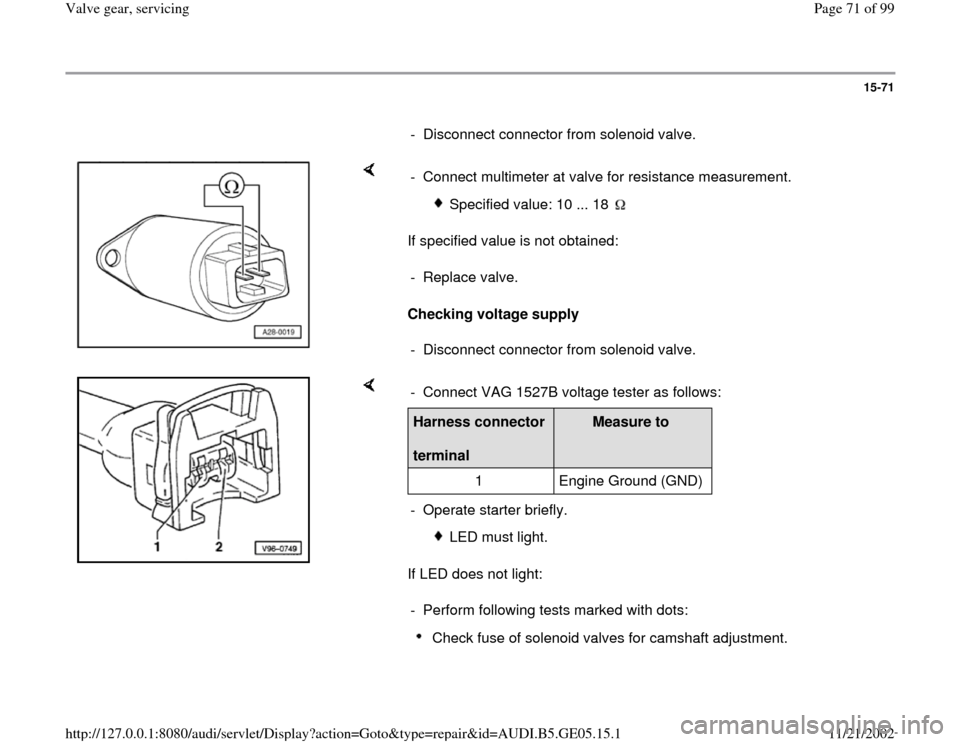 AUDI A4 1996 B5 / 1.G APB Engine Valve Gear Service Manual PDF 15-71        -  Disconnect connector from solenoid valve.      If specified value is not obtained:   Checking voltage supply   -  Connect multimeter at valve for resistance measurement.   Specified va