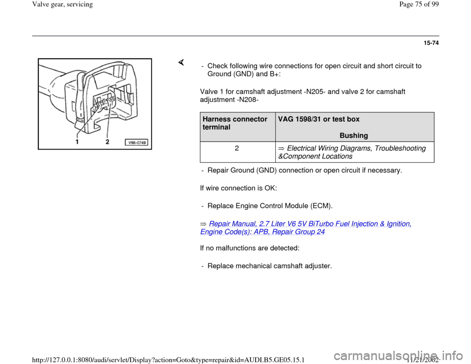 AUDI A4 1996 B5 / 1.G APB Engine Valve Gear Service Manual PDF 15-74        Valve 1 for camshaft adjustment -N205- and valve 2 for camshaft  adjustment -N208-   If wire connection is OK:    Repair Manual, 2.7 Liter V6 5V BiTurbo Fuel Injection & Ignition, Engine