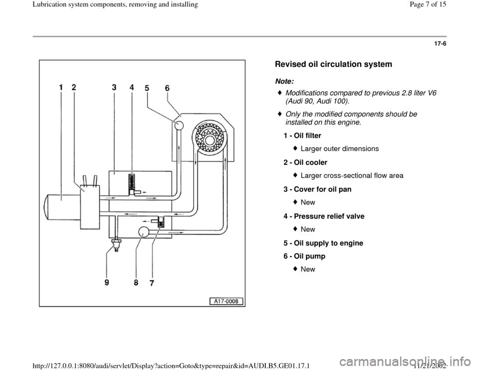 AUDI A4 2000 B5 / 1.G AFC Engine Lubrication System Components Workshop Manual 17-6      Revised oil circulation system   Note:    Modifications compared to previous 2.8 liter V6  (Audi 90, Audi 100).   Only the modified components should be  installed on this engine.  1 -  Oil
