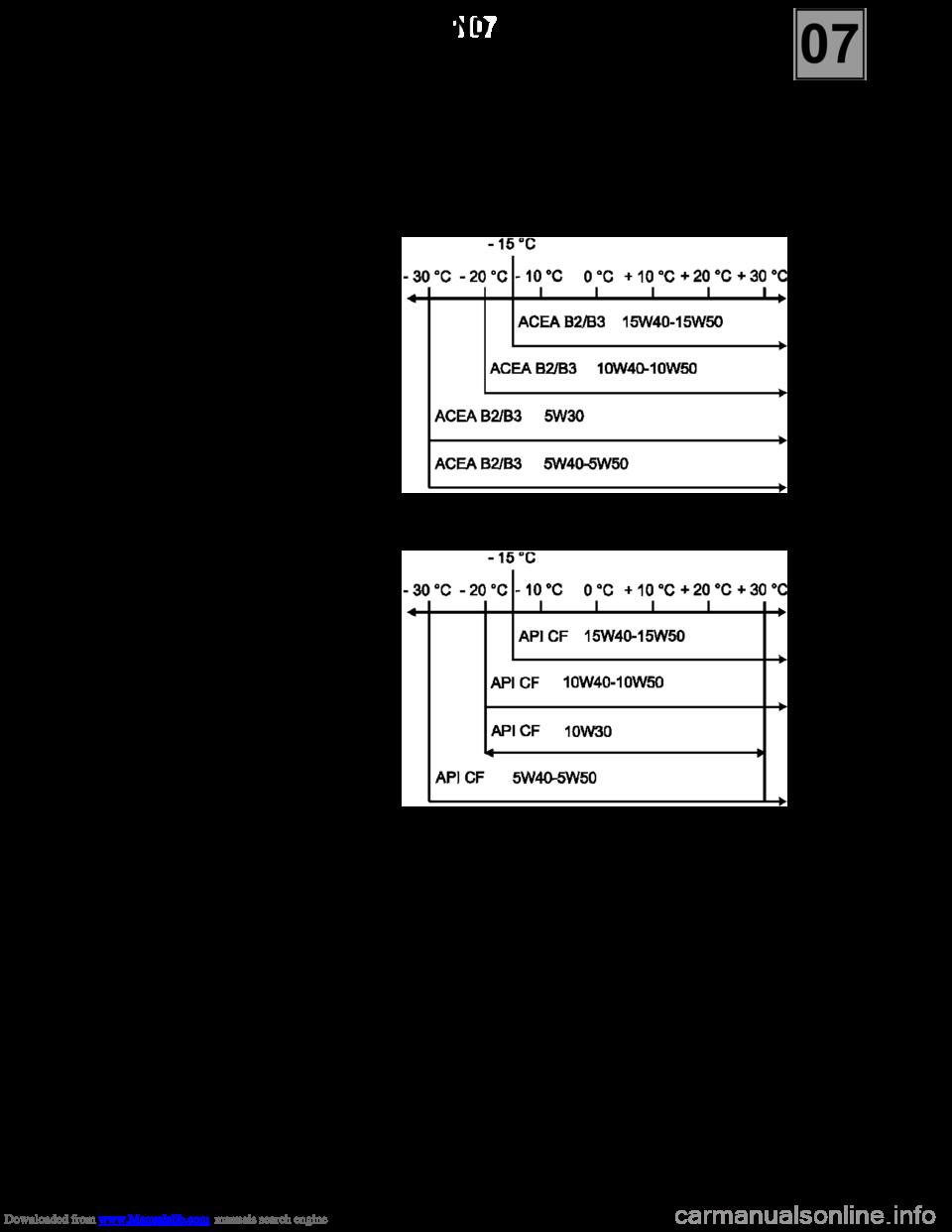 Engine Coolant Renault Espace 2000 J66 3g Technical Note 3426a Fuse Box Workshop Manual Page 3