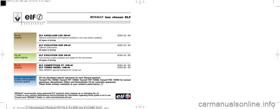 RENAULT MODUS 2008 1.G Owners Manual, Page 3