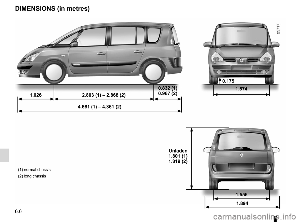 RENAULT ESPACE 2012 J81 / 4.G Owners Manual 6.6 ENG_UD1857_1 Dimensions (en mètres) (X81 - Renault) ENG_NU_932-3_X81ph3_Renault_6 Dimensions DIMENsIONs (in metres) (1) normal chassis (2) long chassis 1.026 2.803 (1) – 2.868 (2) 0.832 (1)  0.