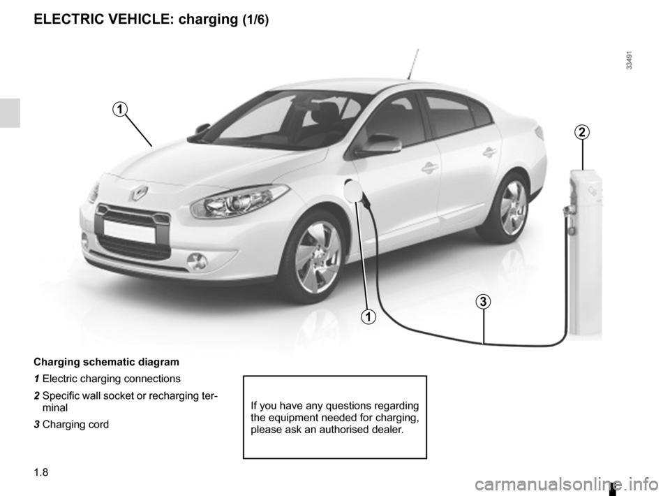 RENAULT FLUENCE ZERO EMISSION 2012 1.G Owners Manual, Page 13