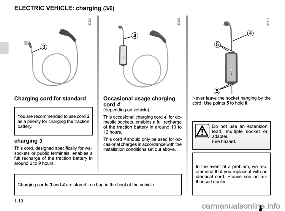 RENAULT FLUENCE ZERO EMISSION 2012 1.G Owners Manual, Page 15