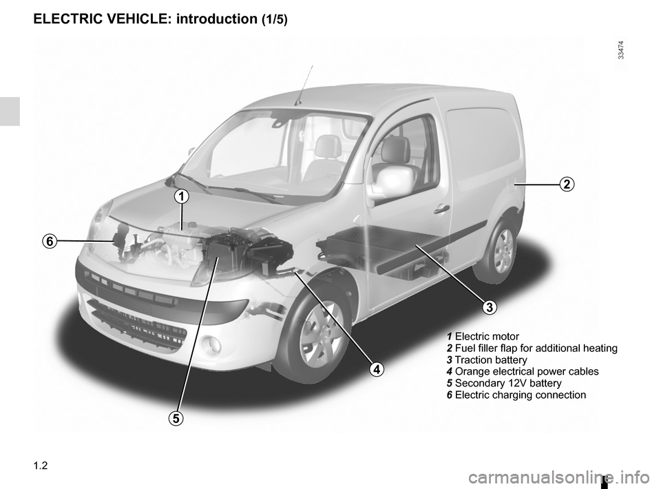 RENAULT KANGOO ZERO EMISSION 2012 X61 / 2.G Owners Manual, Page 7