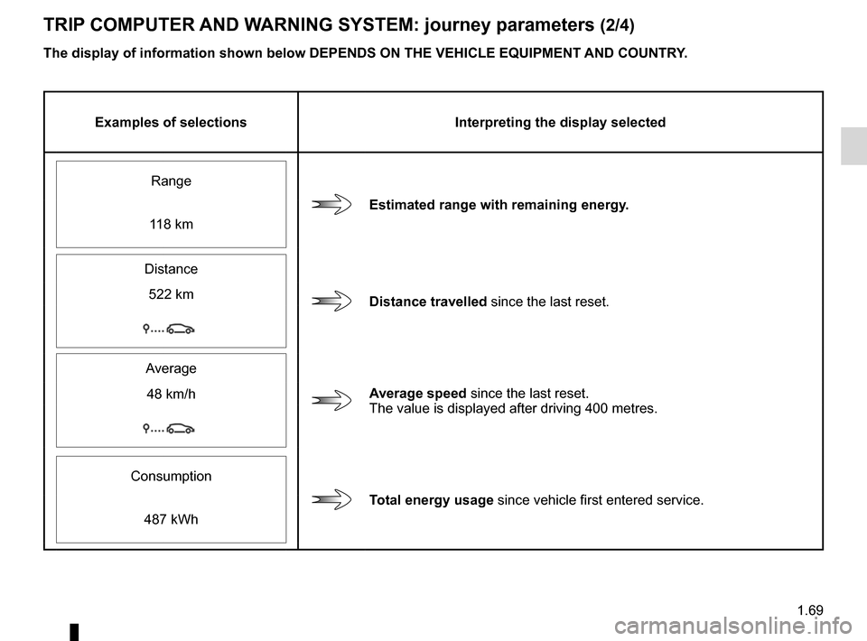 RENAULT KANGOO ZERO EMISSION 2012 X61 / 2.G Owners Manual, Page 74