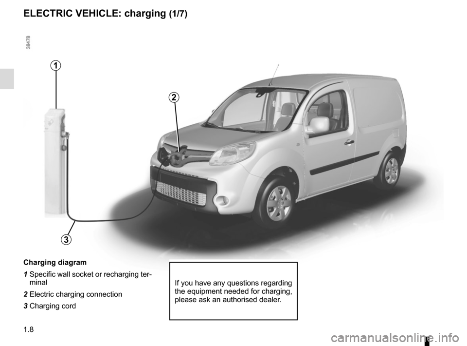 RENAULT KANGOO VAN ZERO EMISSION 2012 X61 / 2.G Owners Manual, Page 14