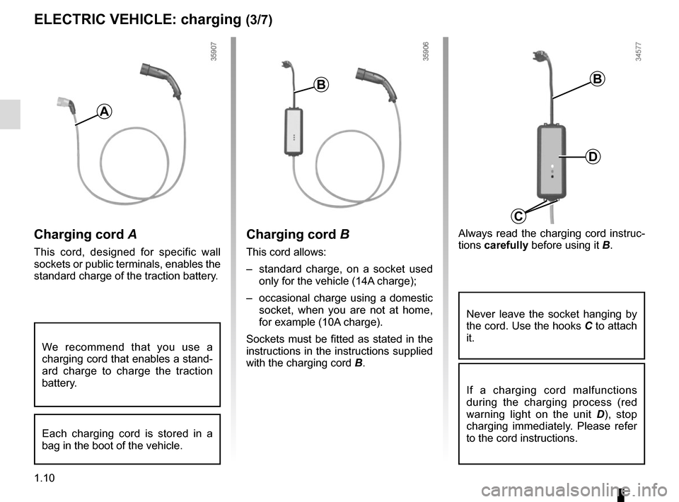 RENAULT KANGOO VAN ZERO EMISSION 2012 X61 / 2.G Owners Manual, Page 16