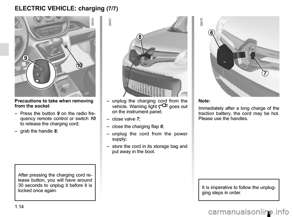 RENAULT KANGOO VAN ZERO EMISSION 2012 X61 / 2.G Owners Manual, Page 20