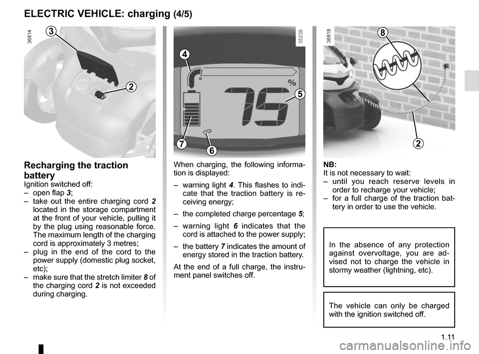 RENAULT TWIZY 2012 1.G User Guide 1.11 ELECTRIC VEHICLE: charging (4/5) Recharging the traction  battery Ignition switched off: – open flap  3; –  take out the entire charging cord 2  located in the storage compartment  at the fro