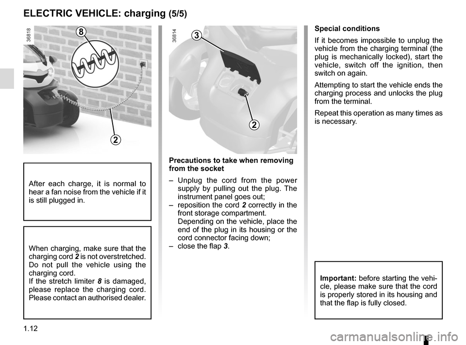 RENAULT TWIZY 2012 1.G User Guide 1.12 Important: before starting the vehi- cle, please make sure that the cord  is properly stored in its housing and  that the flap is fully closed. When charging, make sure that the  charging cord 2