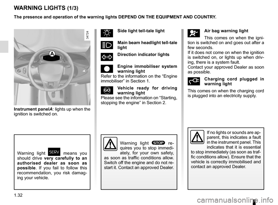 RENAULT TWIZY 2012 1.G Owners Manual, Page 38