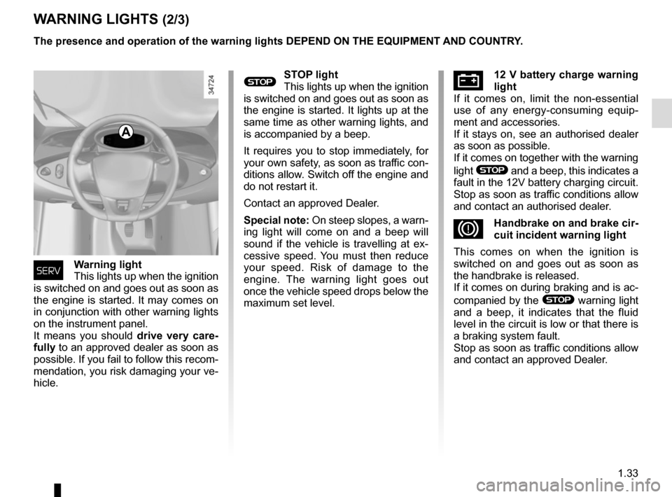 RENAULT TWIZY 2012 1.G Owners Manual, Page 39